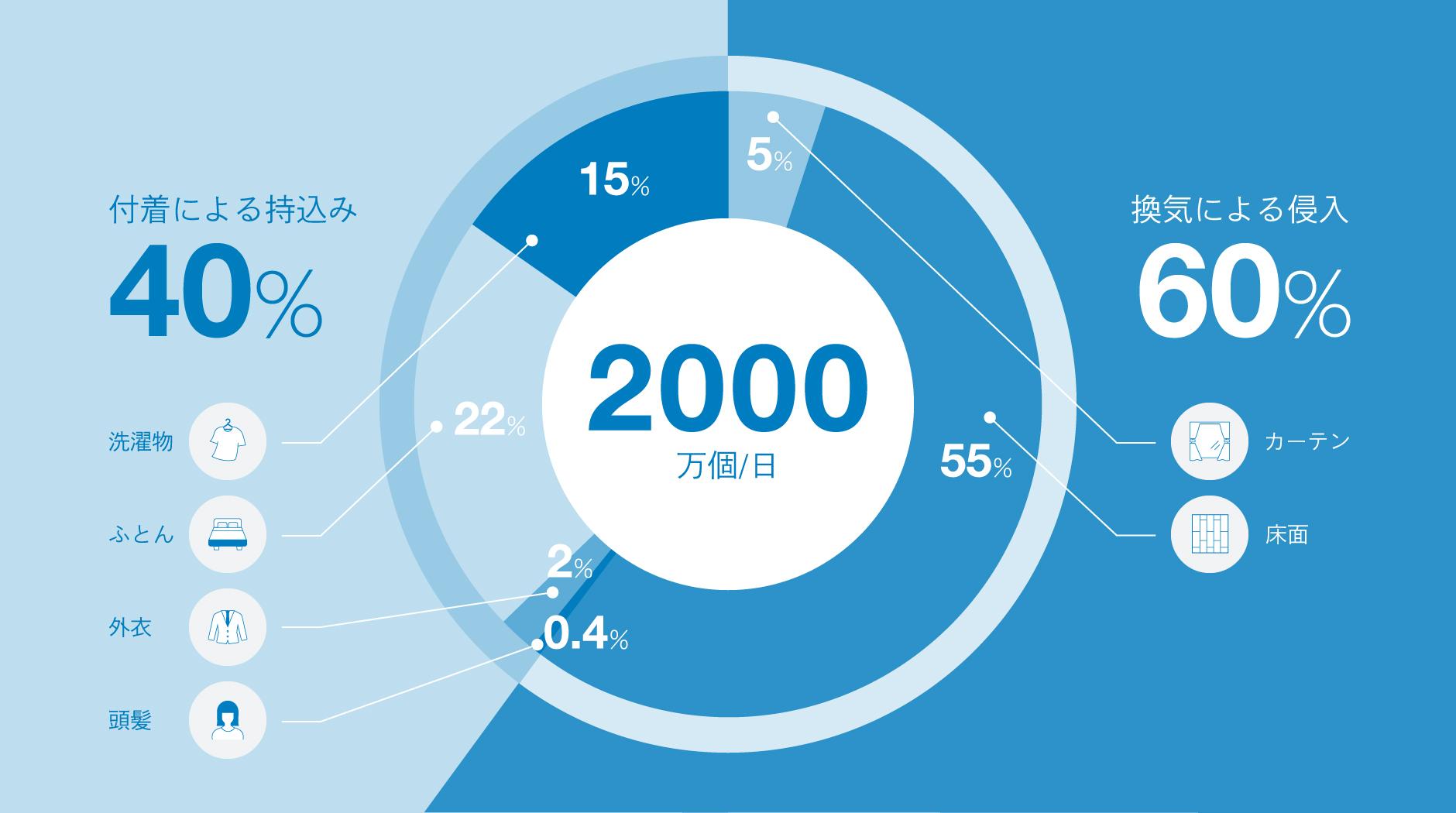 blueair.web.design.renewal.media.campaign.story.vol3.5_A