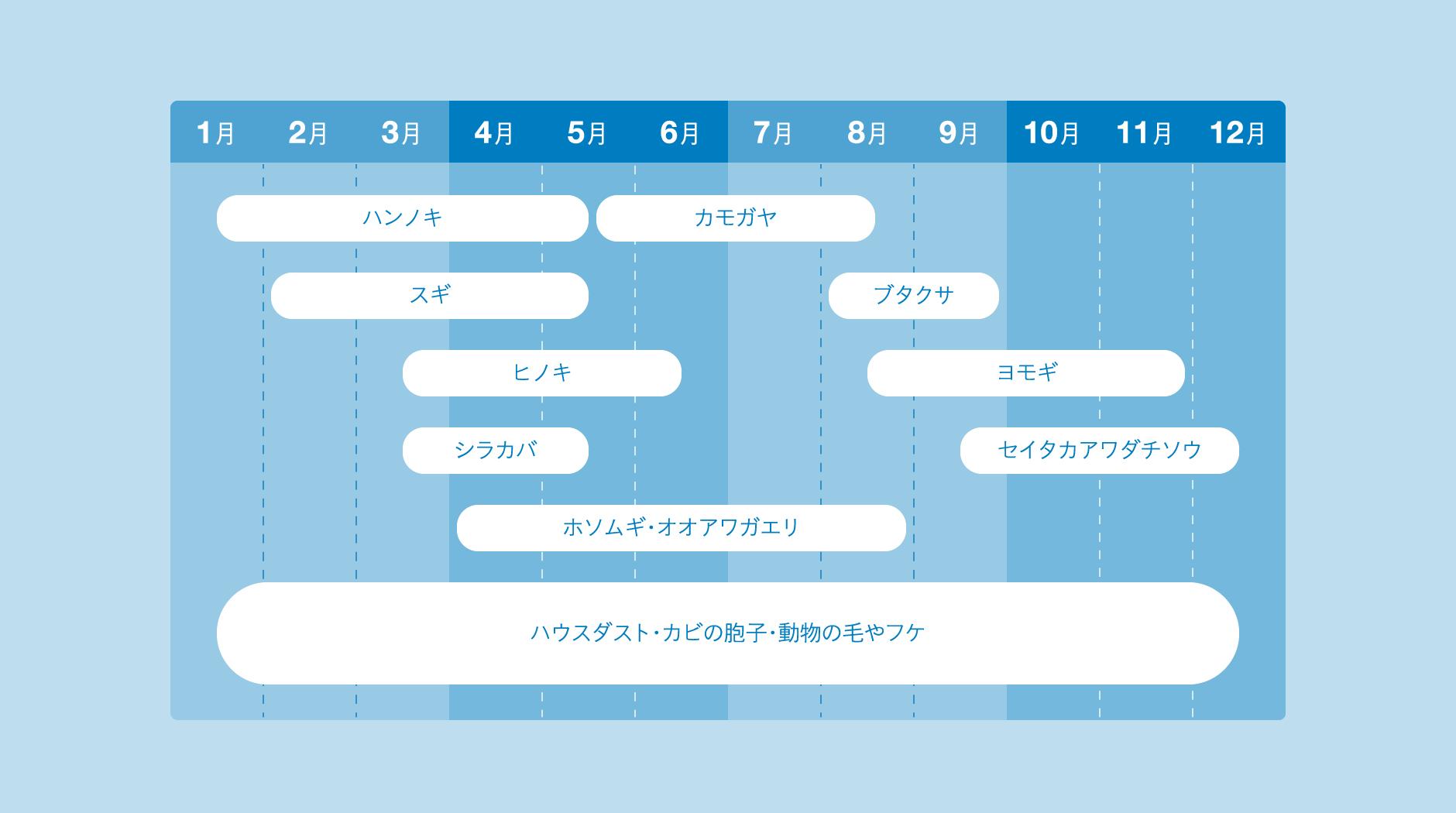 blueair.web.design.renewal.media.campaign.story.vol3.5_C